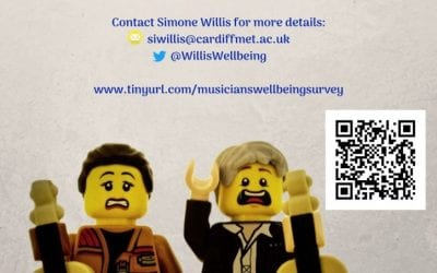 Classical Musicians' Well-being Survey